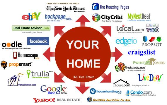 We add your listing to hundreds of real estate websites for maximum exposure!